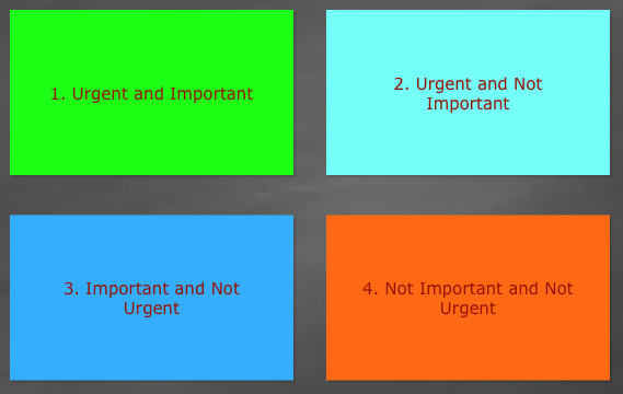 SWOT -Time Management