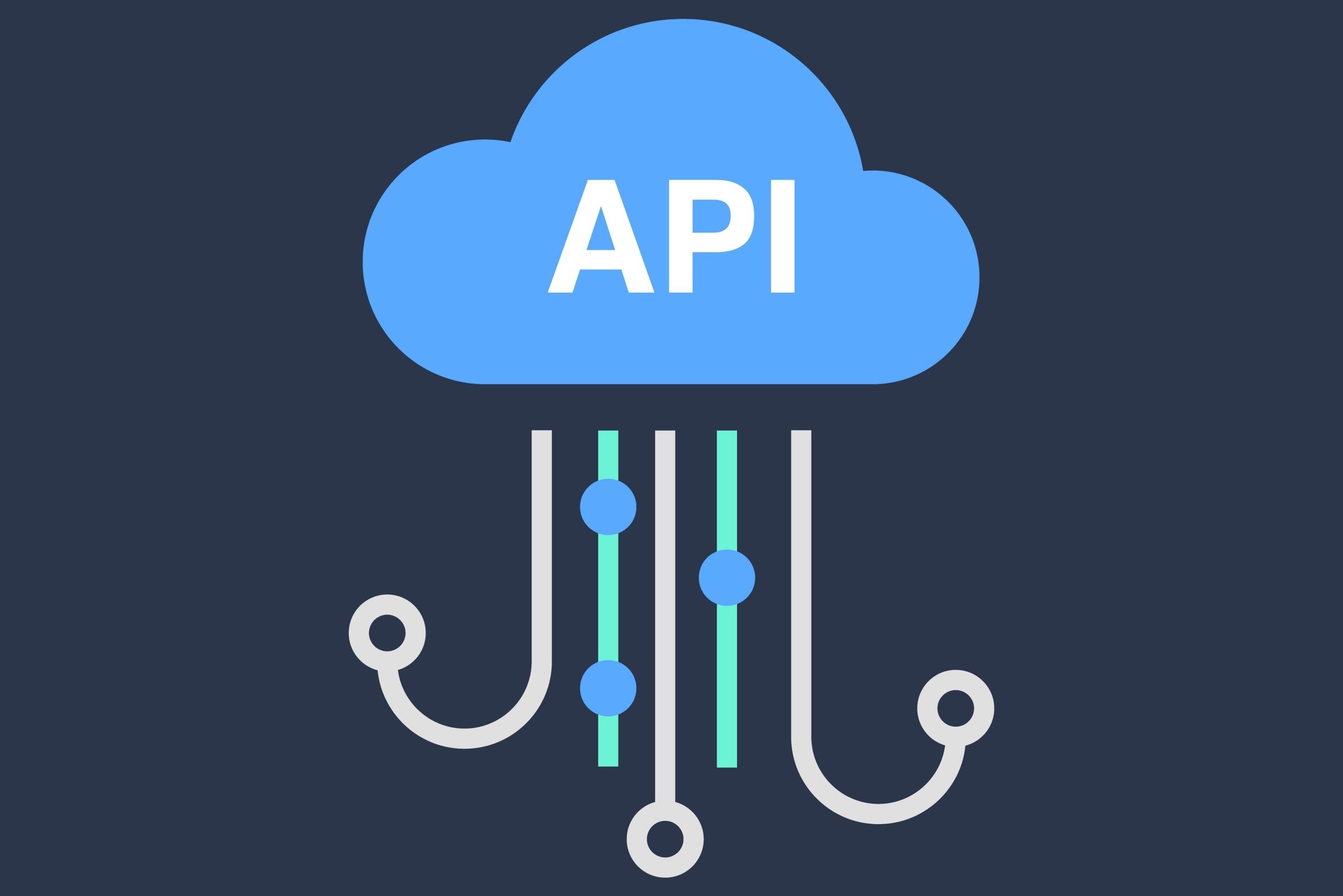 Amazon MWS API