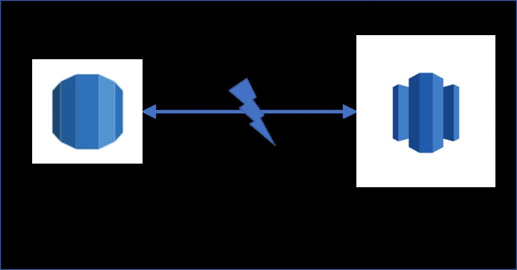 Postgres dblink Redshift